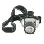 LED Headlamp--AA
